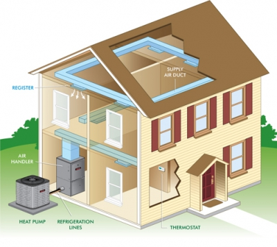 Using A Heat Pump During The Winter: What You Need To Know ...